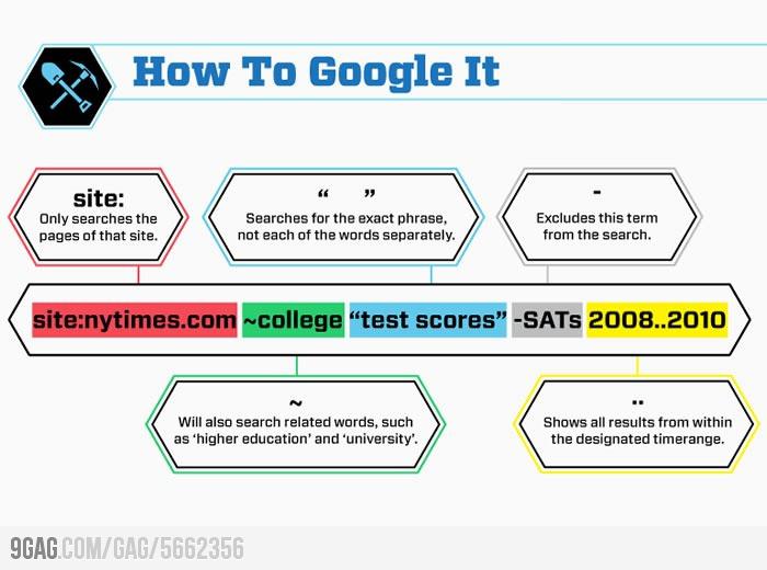 tips para usar google